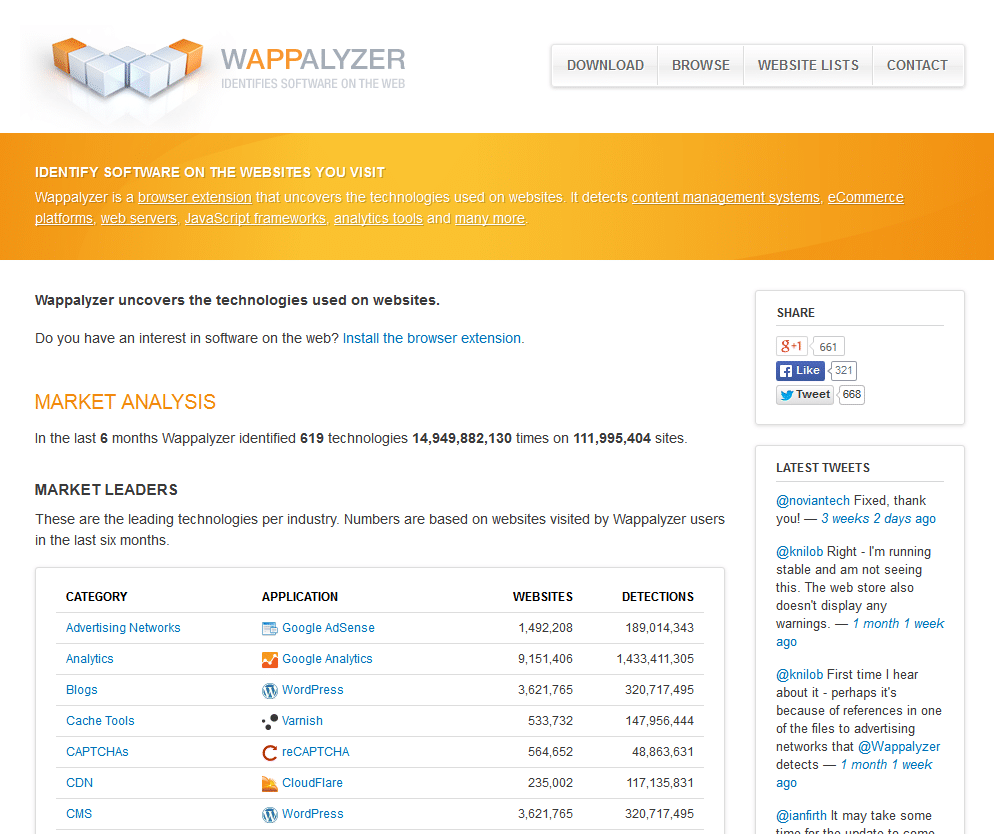 Wappalyzer